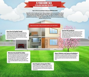 Sick Building Syndrome: Is Your Home Sick?